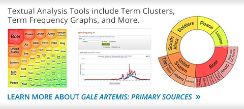 Textual Analysis Tools include Term Clusters, Term Frequency Graphs, and More.