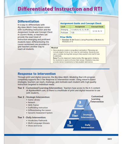 Differentiation and RTI