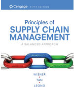 Principles of supply chain management a balanced approach 5th principles of supply chain management a balanced approach 5th edition fandeluxe Image collections