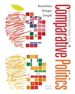 comparative politics Track description the comparative politics track focuses on comparative scholarly studies of political institutions, behavior, and processes the track is open to.