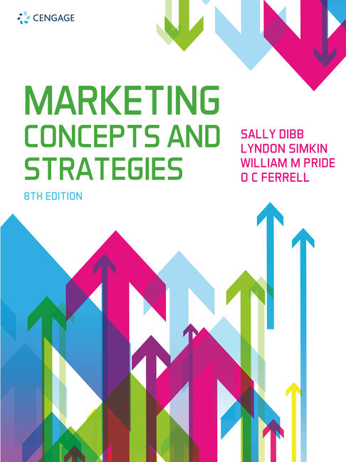Marketing Concepts & Strategies