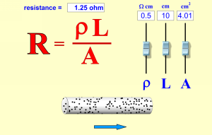 PhET Resistance in a Wire - Resistivity, Resistance, ohm