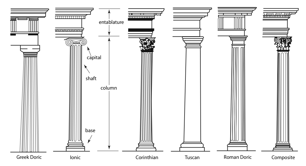 Corinthian Order Drawing And Corinthian Orders Are
