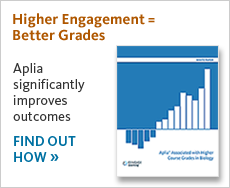 Higher Engagement = Better Grades. Aplia significantly improves outcomes. Find out how.