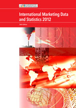 International Marketing Data And Statistics